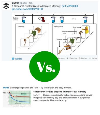 Twitter vs. LinkedIn