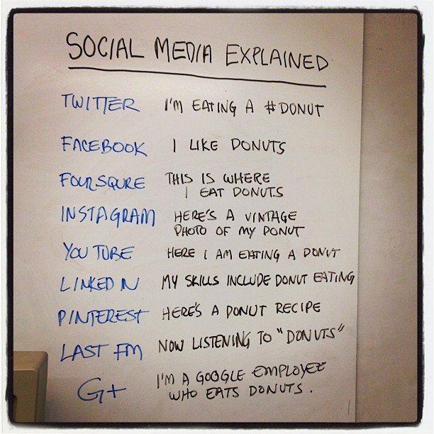 social media donuts