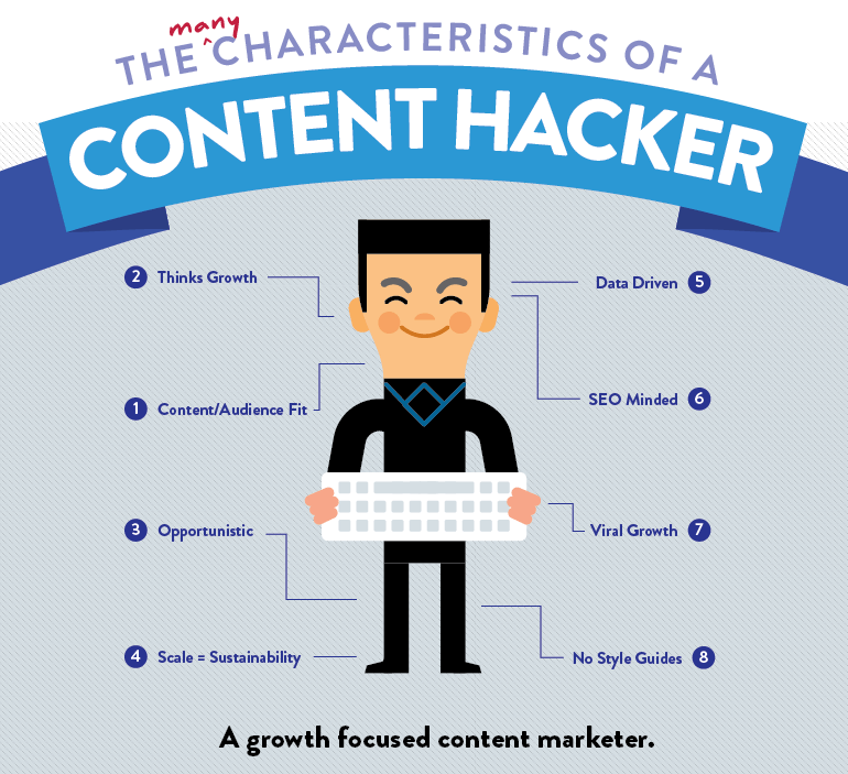 growth tips content-hacker