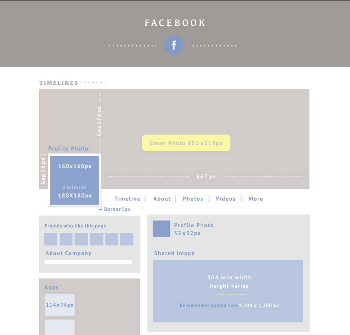 social media image size facebook