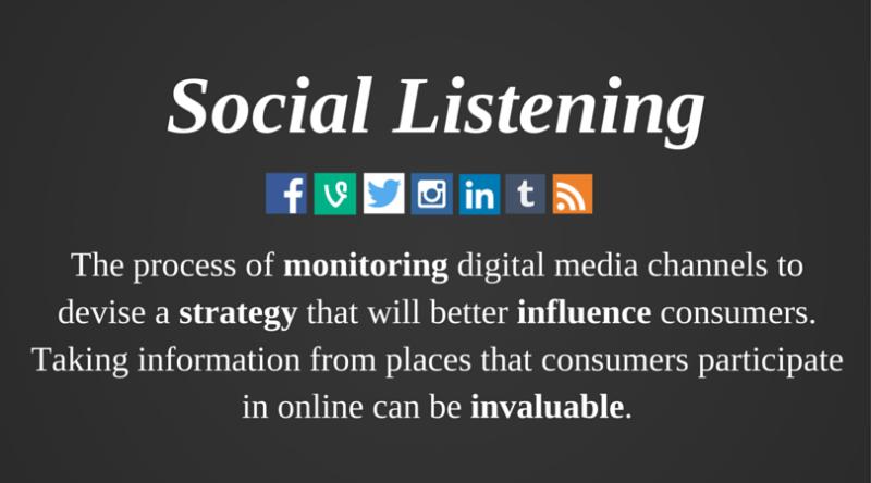 The process of monitoring digital media