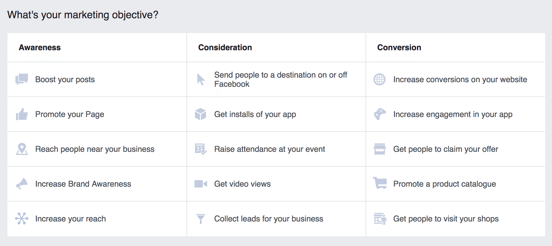 facebook-ads-objectives