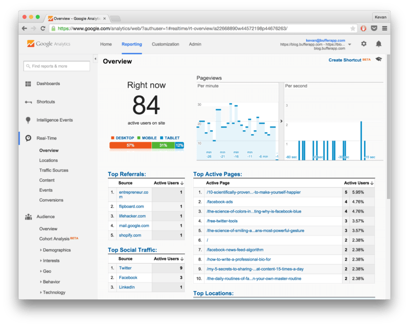 Google Analytics real time stats