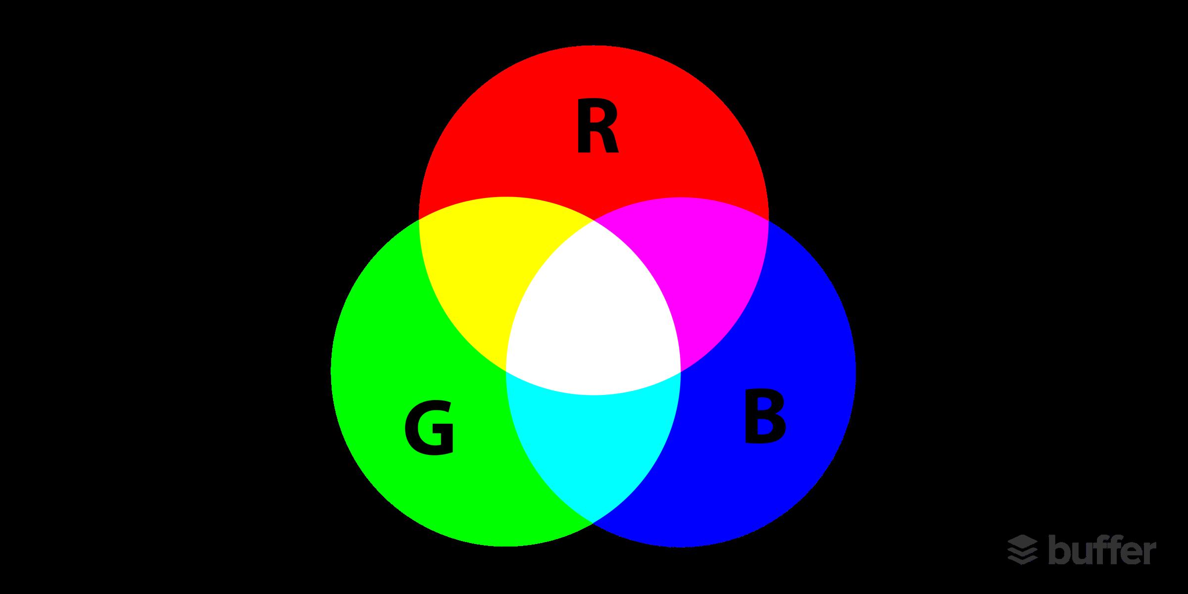 rgb-color