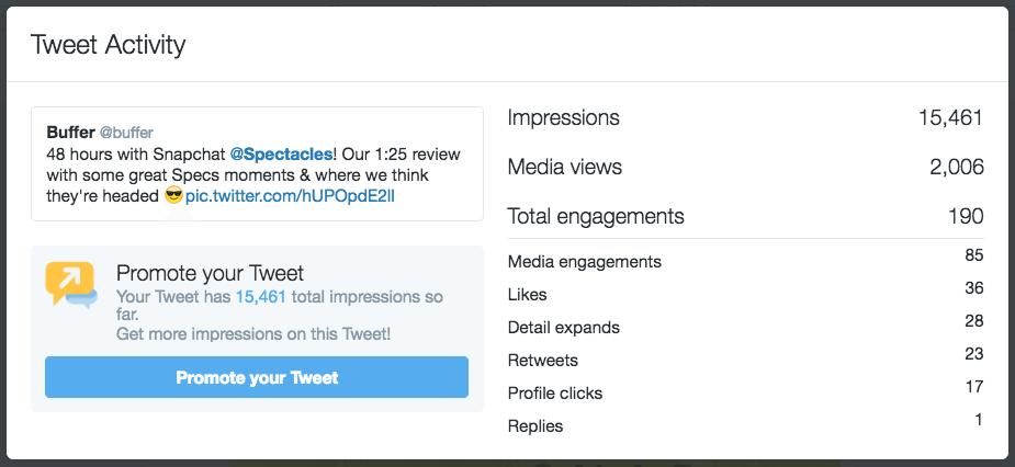 Twitter video metrics