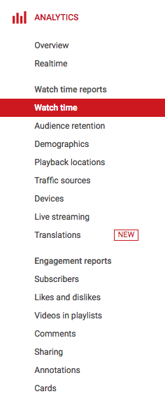 YouTube Video Analytics Reports