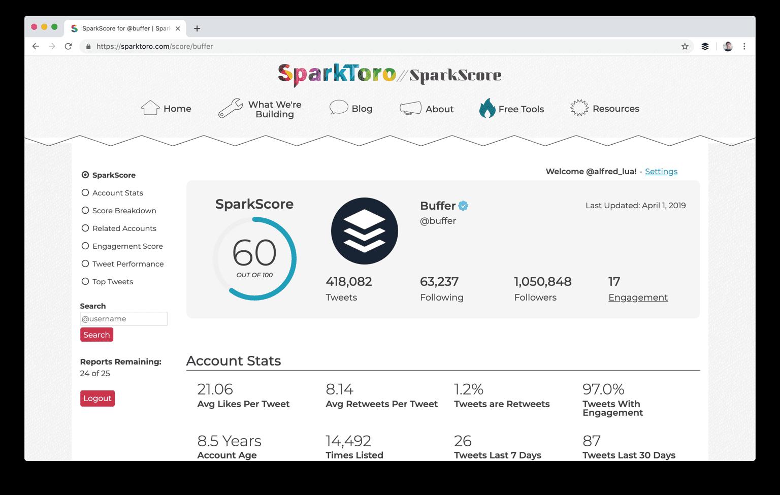 SparkToro
