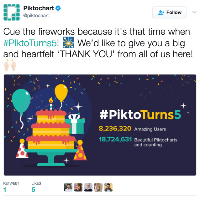 Piktochart sharing their milestone