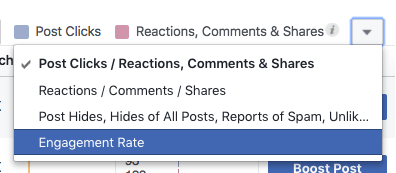 Facebook posts engagement rate
