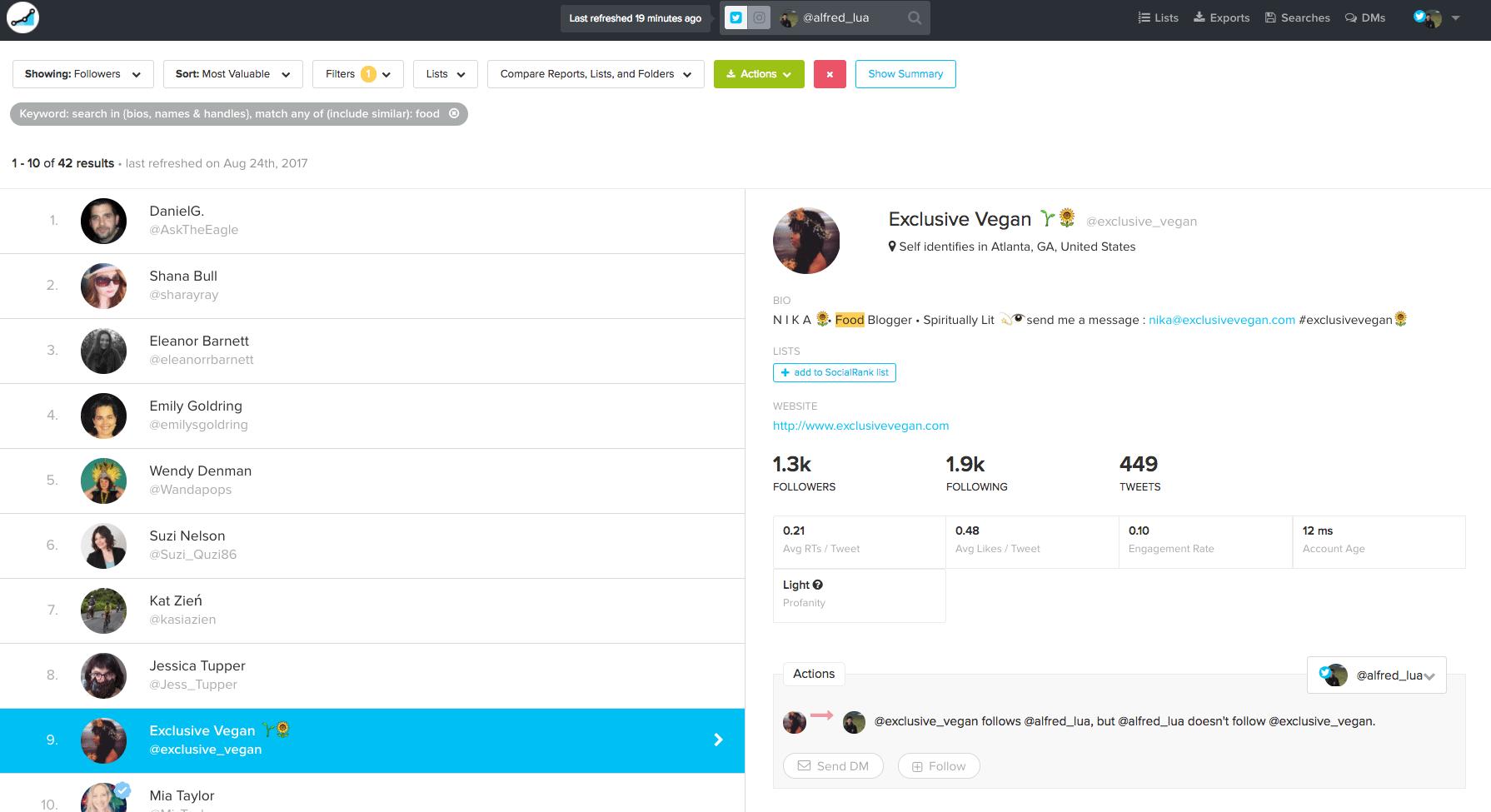 Social Rank results
