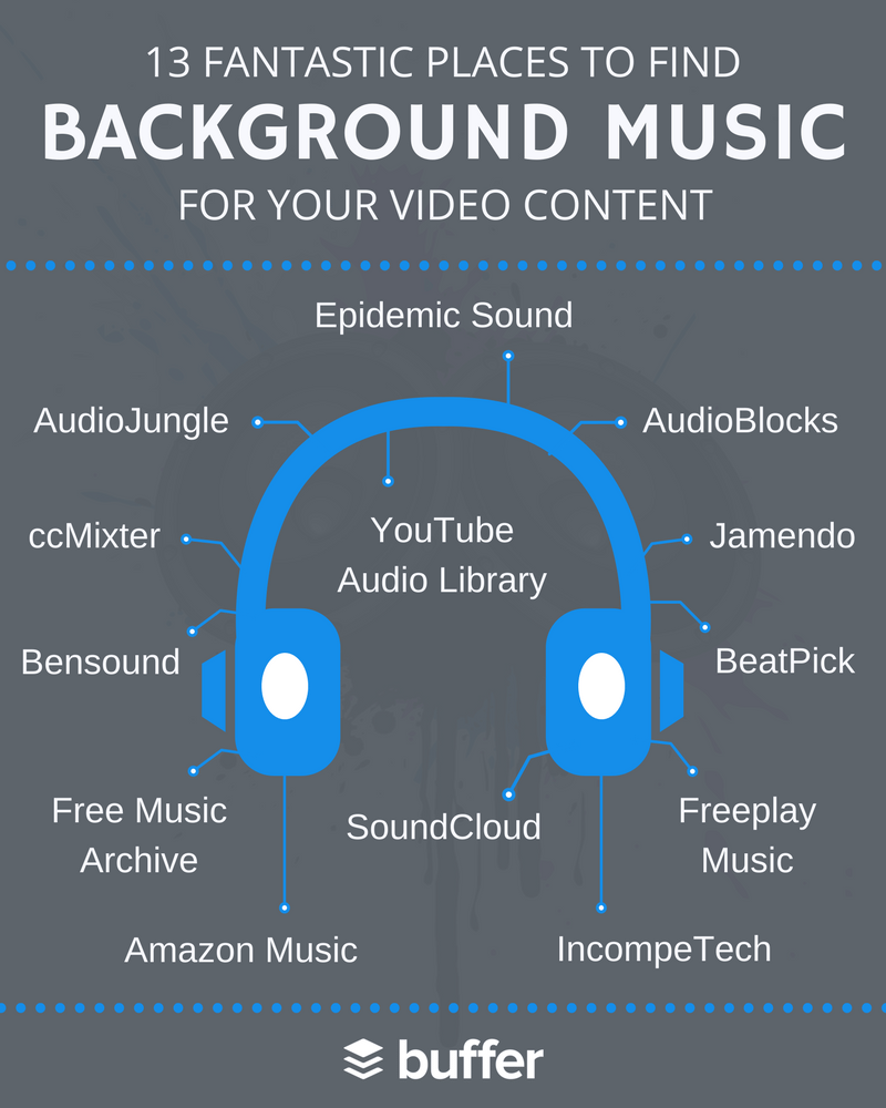 13 Fantastic Places to Find Background Music for Video