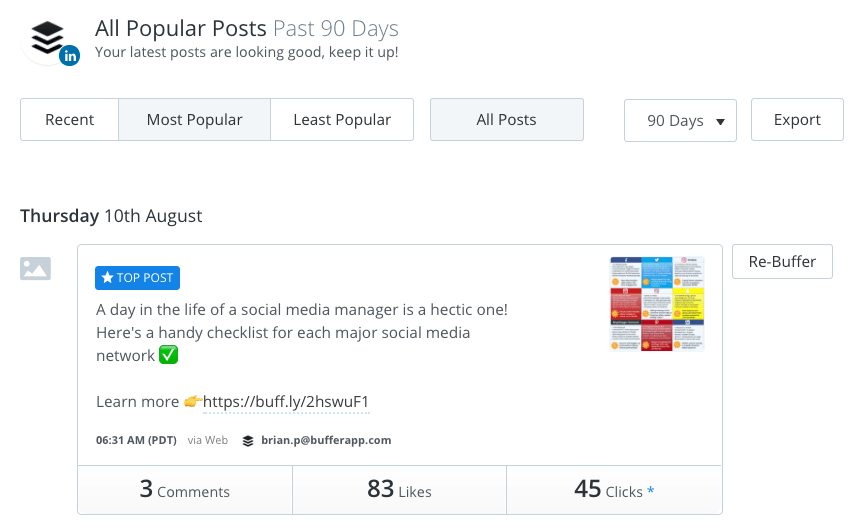 Buffer analytics: Top posts