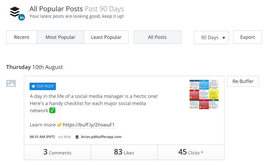 Buffer analytics: Top posts