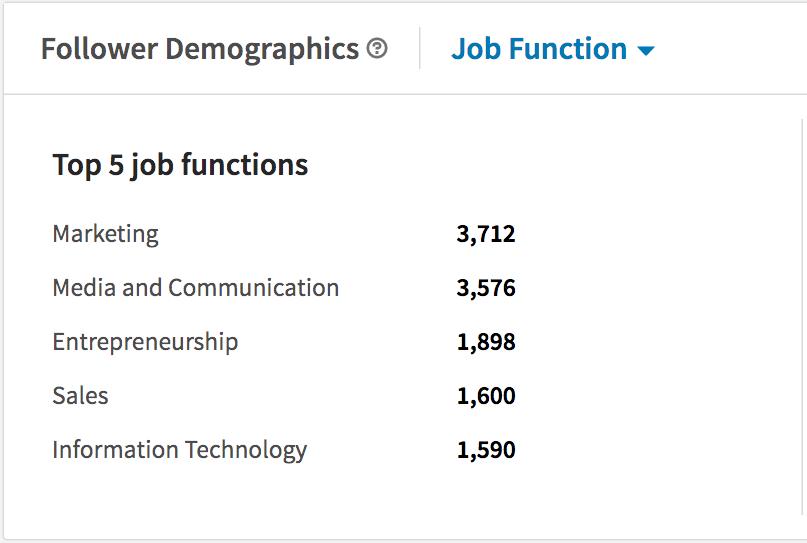 LinkedIn analytics: Follower demographics