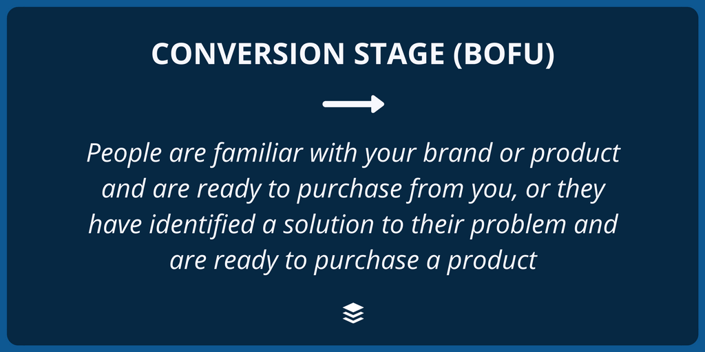 Social Media Advertising: Conversion Stage