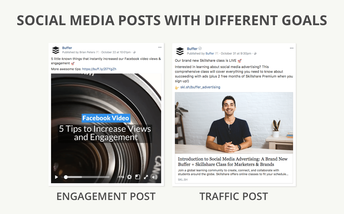 Social media posts with different goals