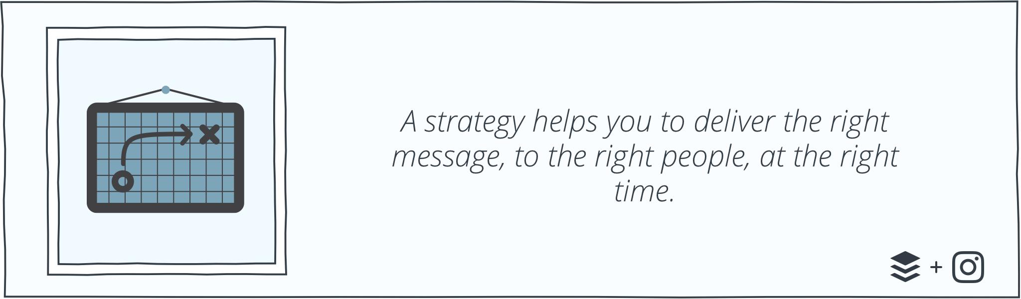 IG-strategy@2x
