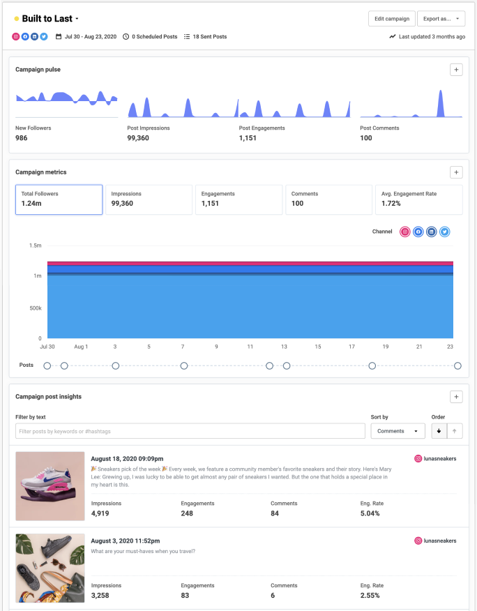 More Data, Better Results: Introducing LinkedIn Analytics and More