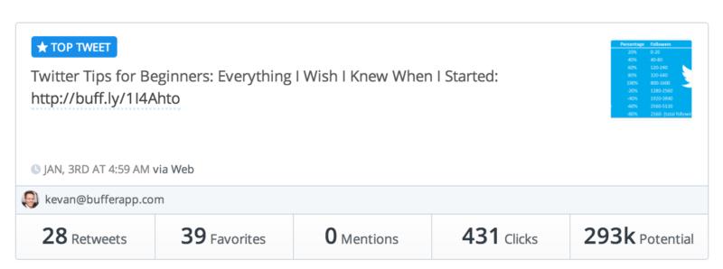 buffer tweet example