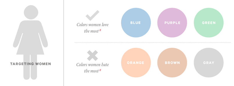the science of colors in marketing: women