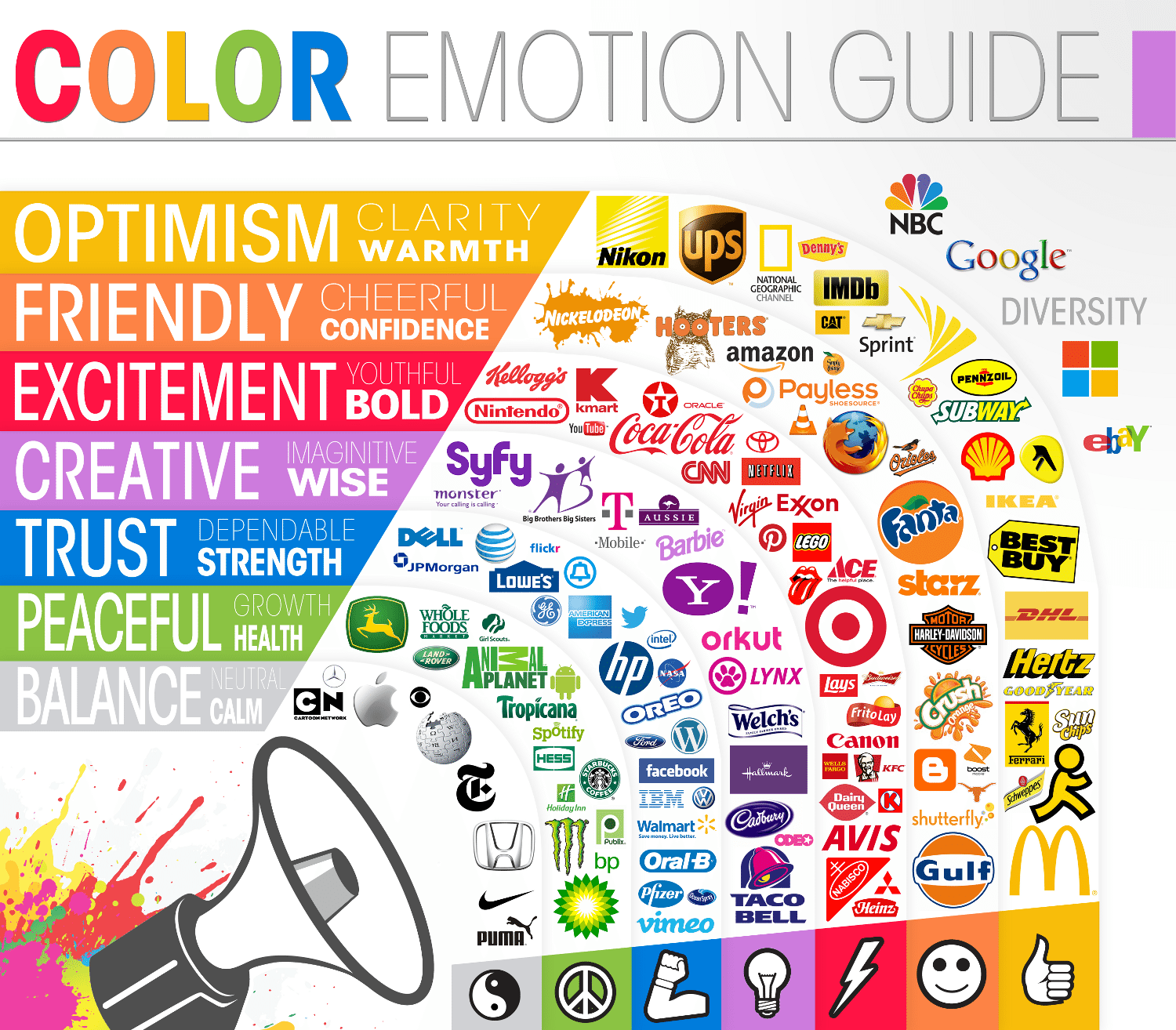 the science of colors in marketing: color guide