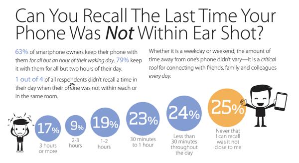 social media stats - phone