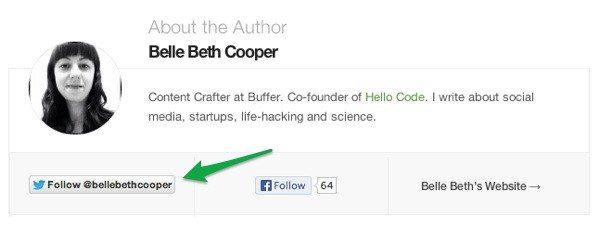 author_bio manage a blog