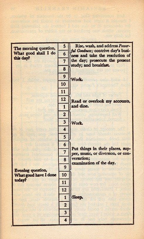 to do list examples ben franklin