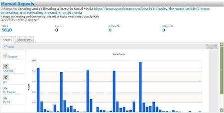 social media mistakes - guy graph