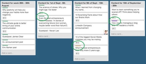 trello_with_labels manage a blog