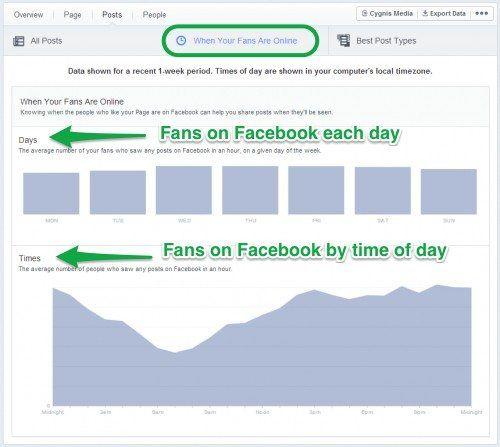 facebook changes - fans online