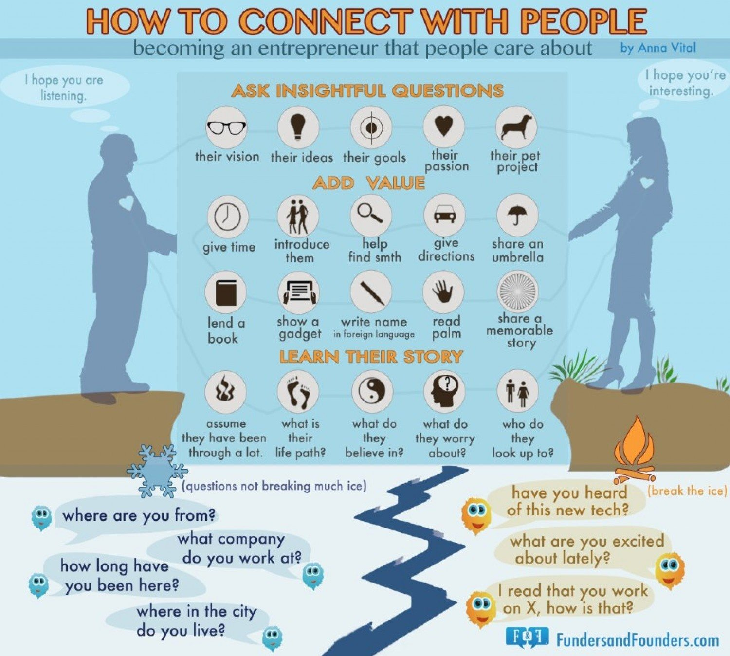 how-to-connect-with-people