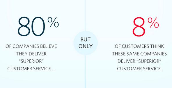 80-8 customer service