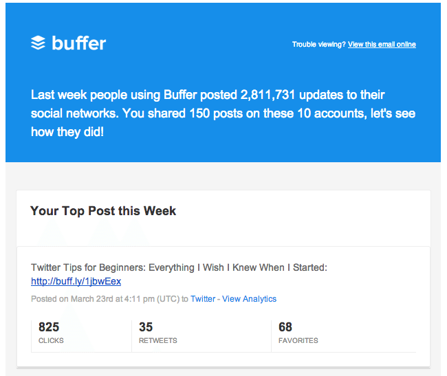 Buffer weekly digest - header