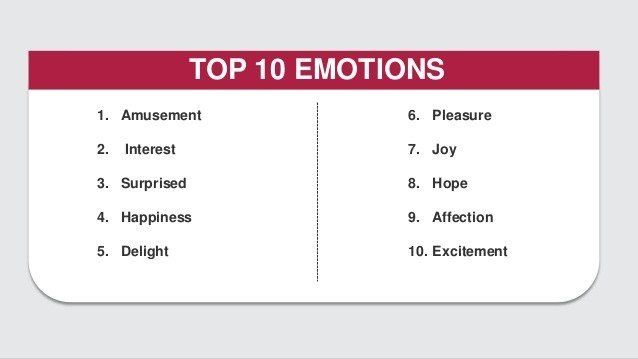 top 10 emotions for sharing