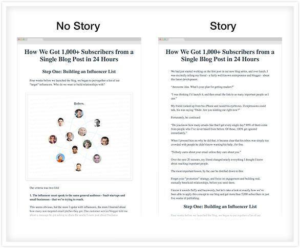 story-no story