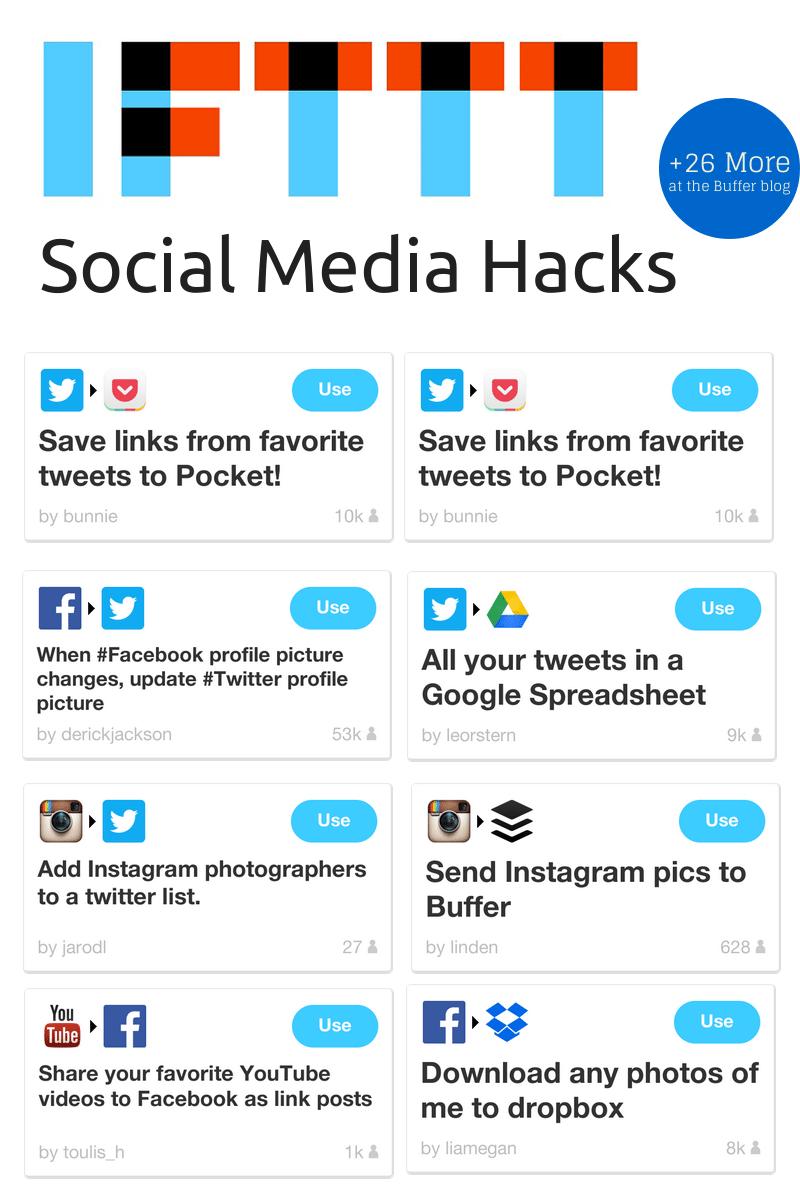 IFTTT social media hacks