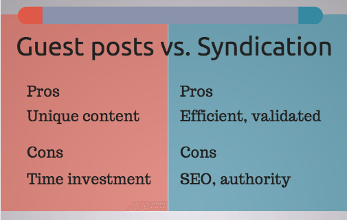 Guest posts vs syndication