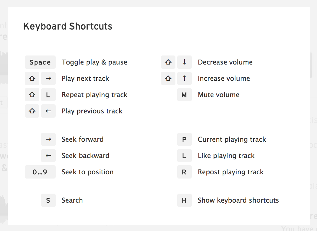 Soundcloud shortcuts