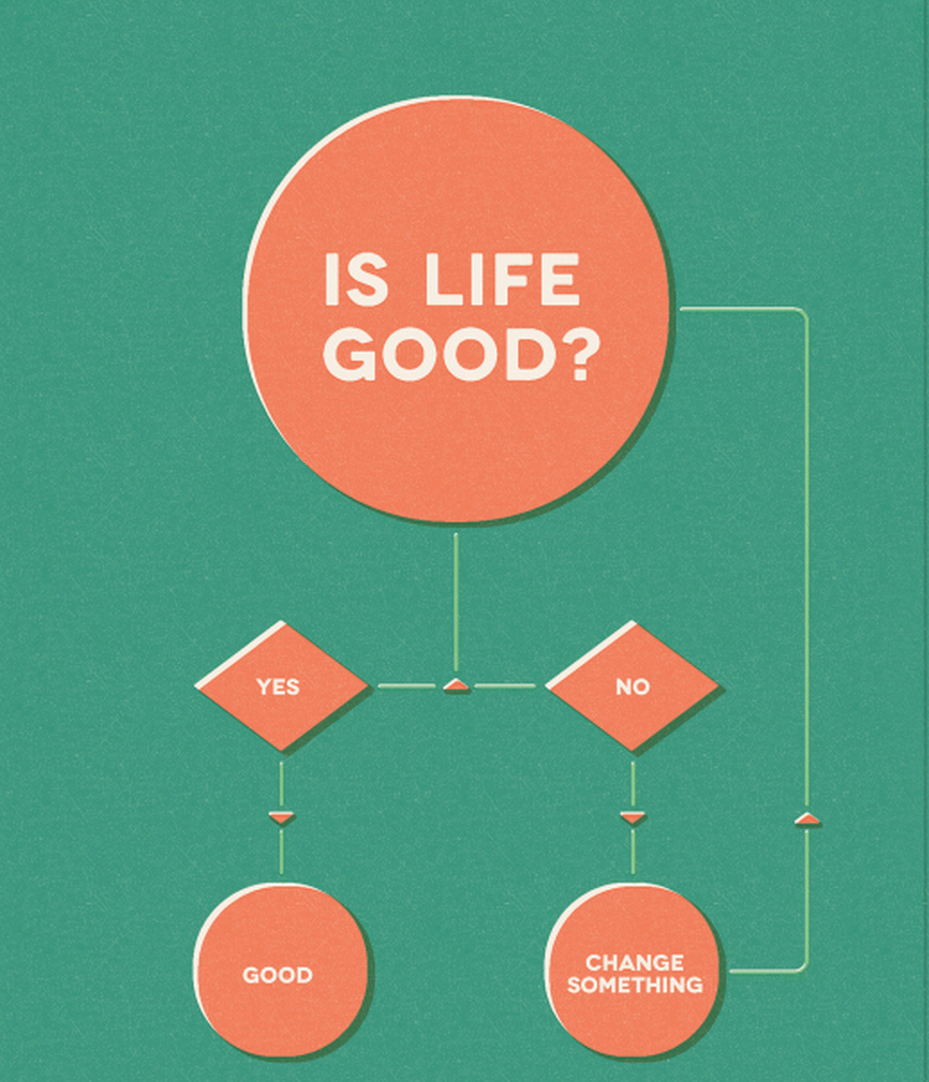Is Life Good infographic