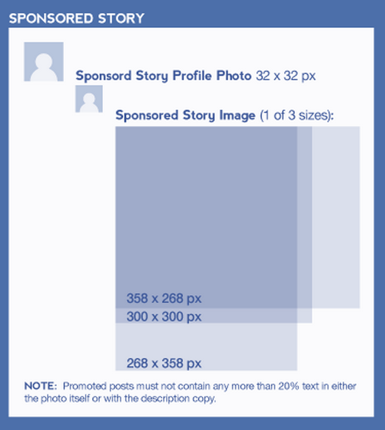 Facebook sponsored post dimensions