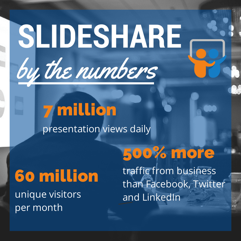 SlideShare by the numbers