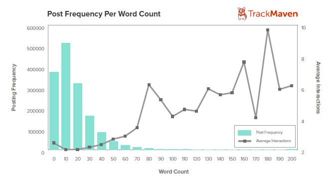 Graph#8WordCount