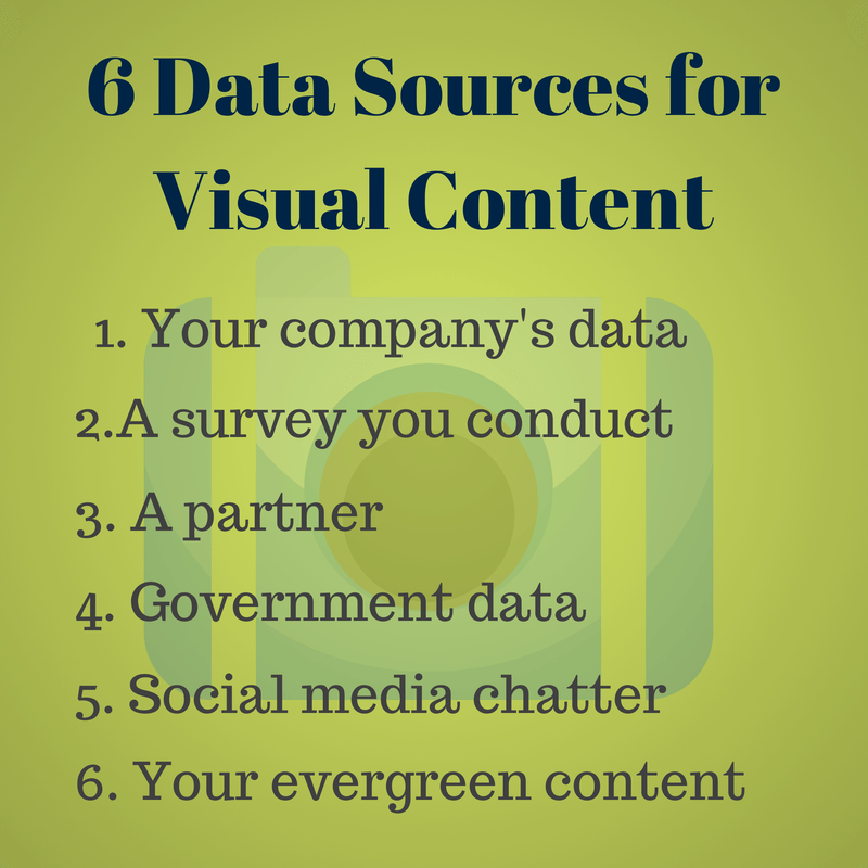 6 data sources for visual content