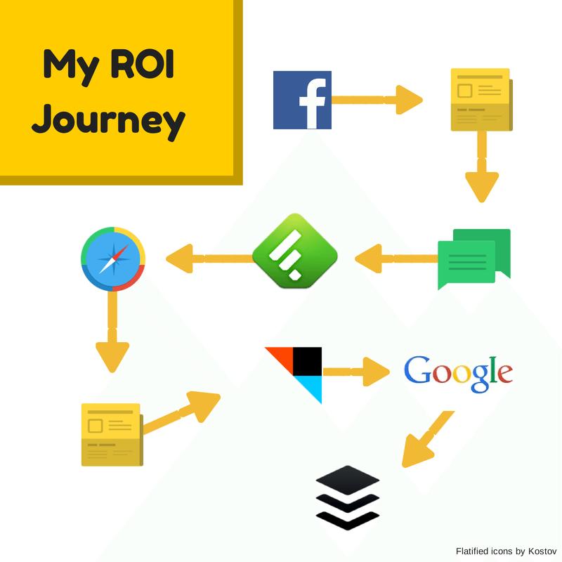 My ROI Journey