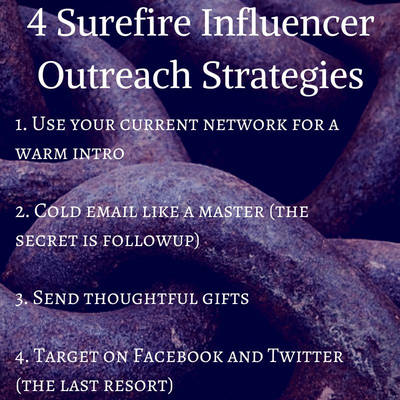 influencer outreach 4 strategies