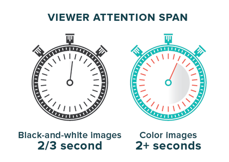 infographic why our brains love visuals - sample