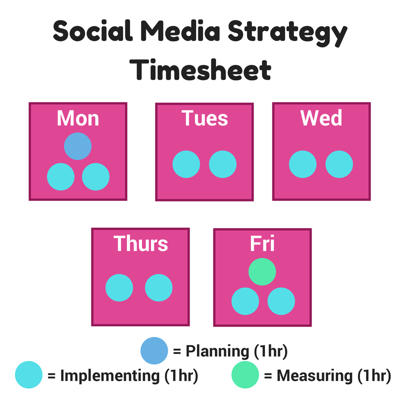 Social Media Strategy Timesheet (1)