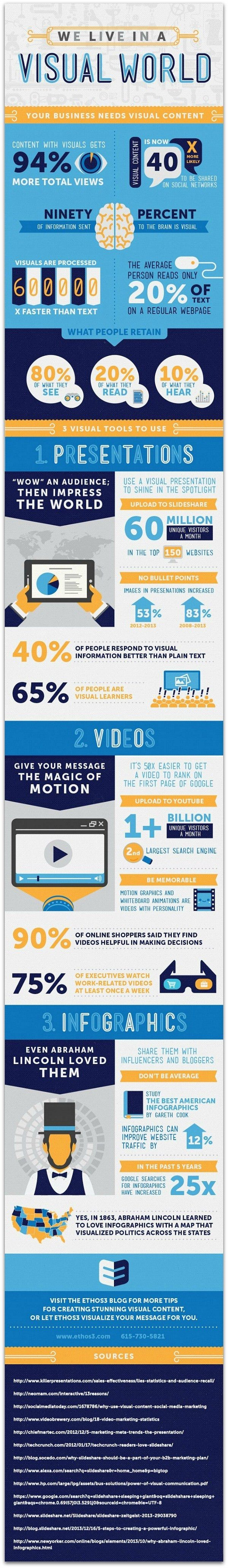 Ragan visual content infographic