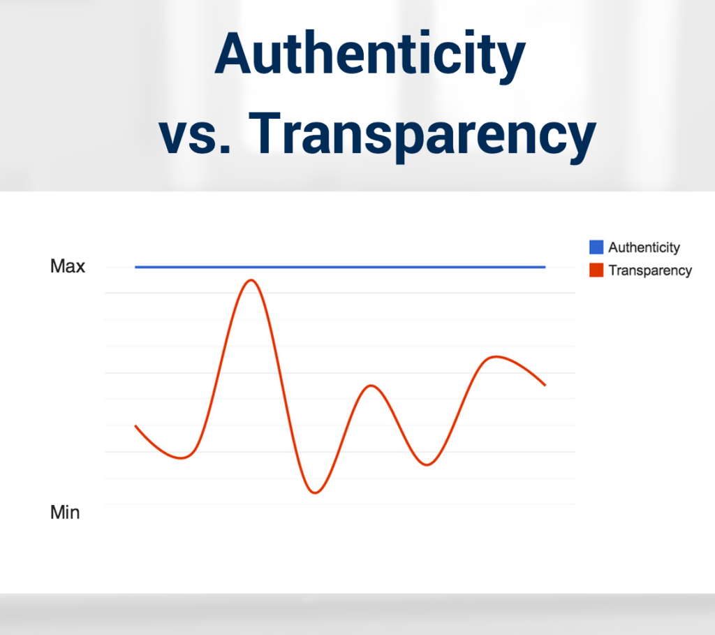 authenticity-transparency